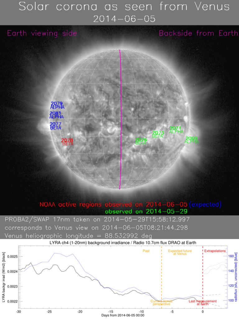 Space Weather at Venus