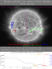 PROBA2 space weather example